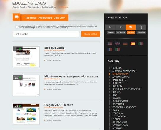 ebuzzing-