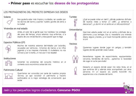 PonenciaCuenca @estudioatope