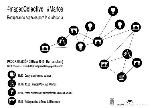 /Users/mg/Documents/plano MAPEO_DEF.dwg
